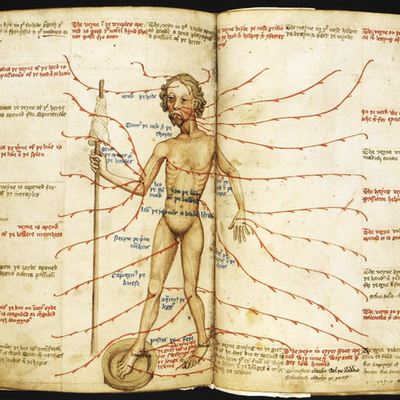 Medical History of the 16th & 17th Century  timeline