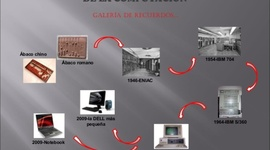 Desarrollo Historico de la Computadora timeline