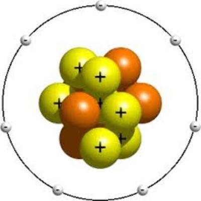 Atomic Model History timeline