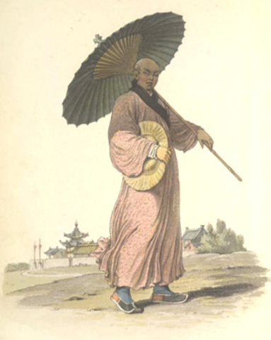 Image result for history of the umbrella