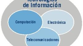 Las tecnologías de información y comunicación de 1876 a  1977. timeline
