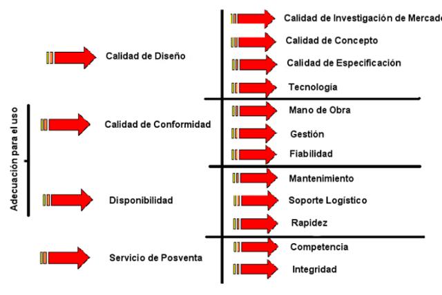 TEORIA DE GESTION DE CALIDAD POR JURAN