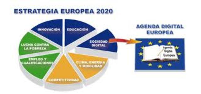 Agenda Digital para Europa. comunicación de la Comisión.