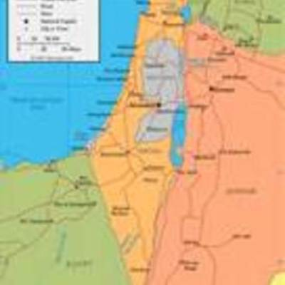 Israel's History timeline