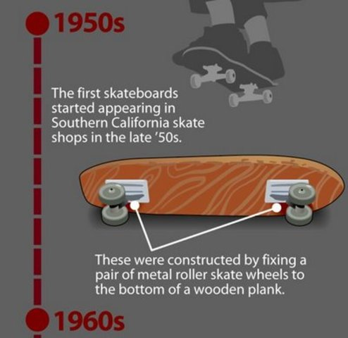The Importance of Skateboarding