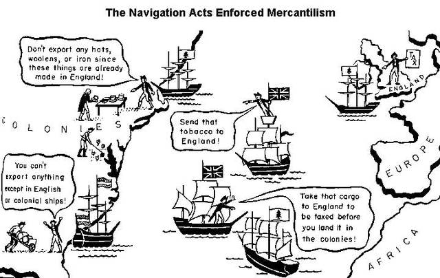 Navigation Acts 1650's