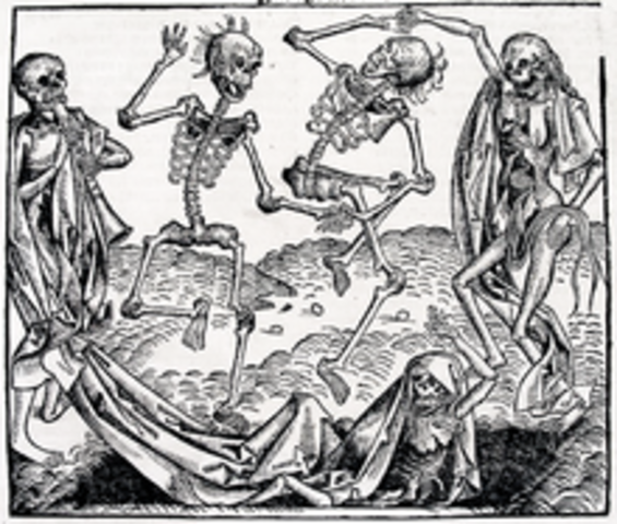 Social and Economic Effects of the Plague