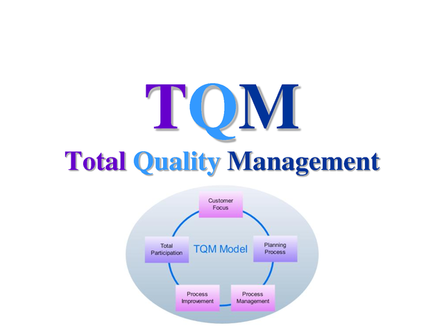 Total Quality Management