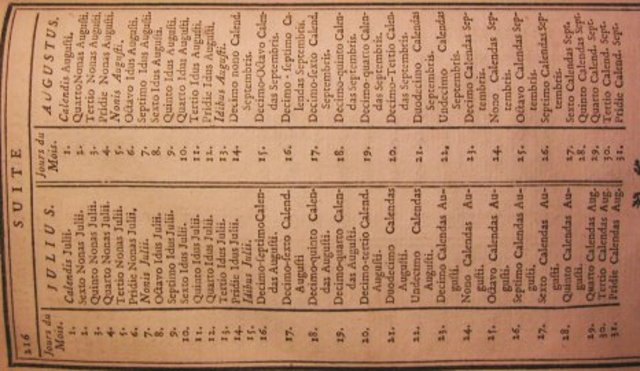 April Roman Calendar : Great roman civil war timeline timetoast timelines