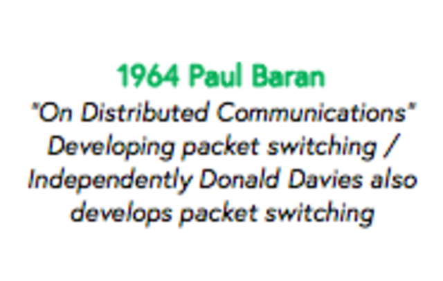 Paul Beran - Packet Switching