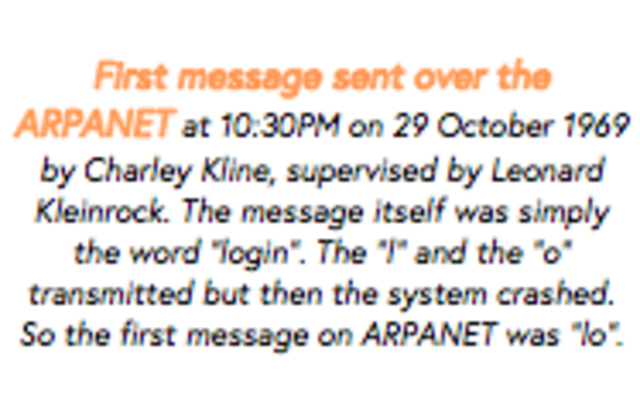 First message sent over ARPANET