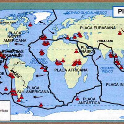 Teoría tectónica de placas timeline