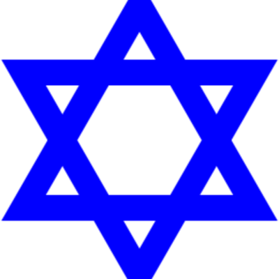 History of Judaism and the Jewish People timeline