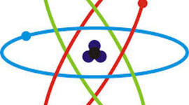 History of Atomic Theory timeline