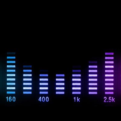 l'évolution des appareil de reproduction du son timeline
