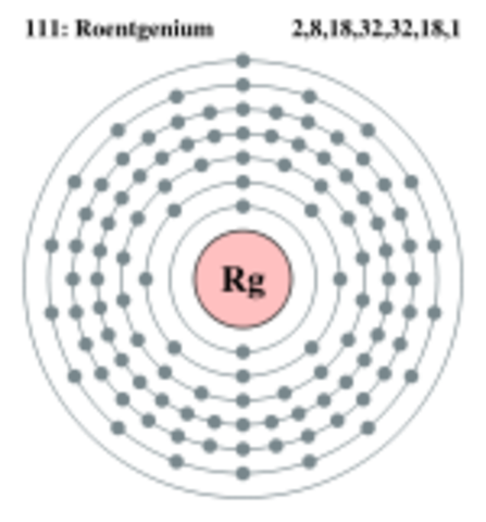 Bohr Diagram Of Roentgenium Product Wiring Diagrams