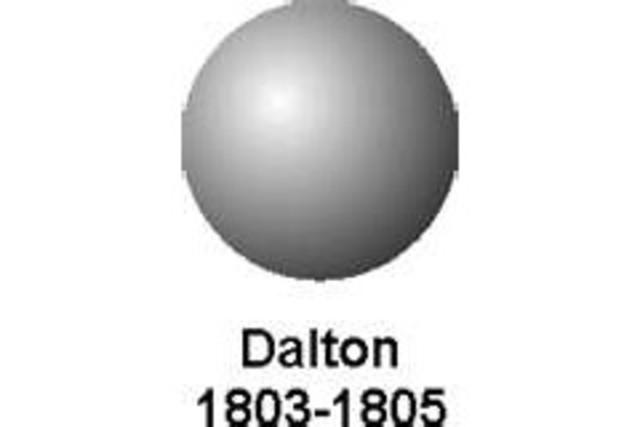 Spherical atomic model