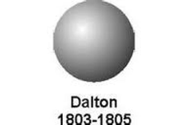 Dalton Model