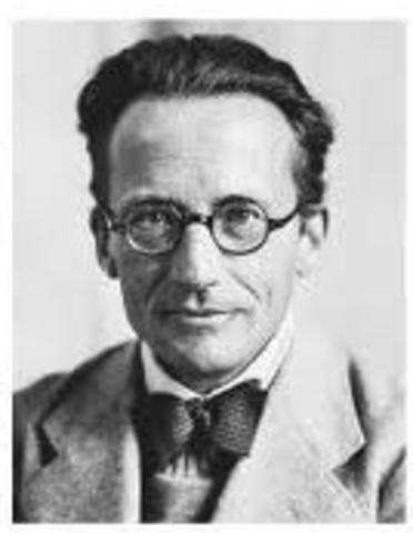 Erwin Schrodinger discovers the Quantum Mechanical Model of the Atom