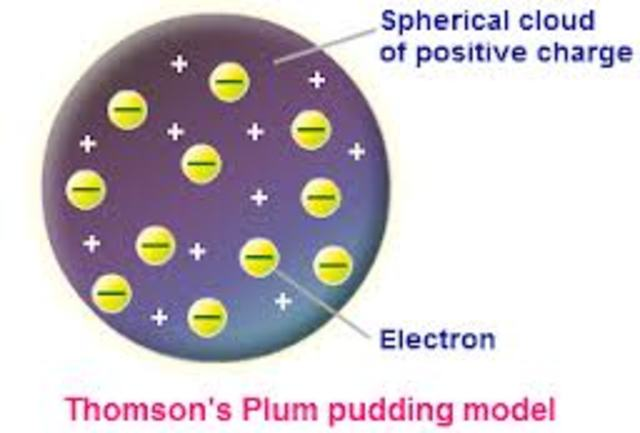 Thomson discovers Plum Pudding Model