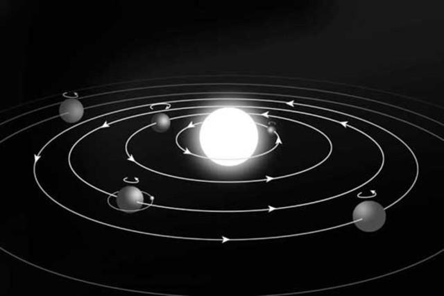 The Planetesimal Theory