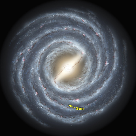 Sun in relation to the Milky Way