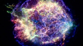 History of the Study of Supernovae timeline
