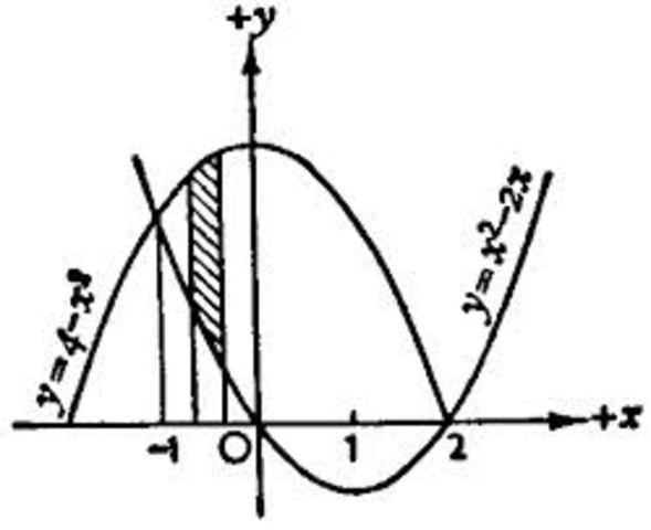 Newton Inevents Calculus