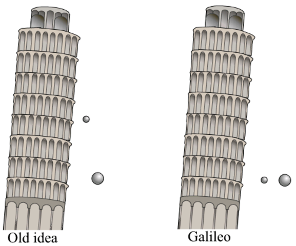 Famous Tower of Pisa Experiment