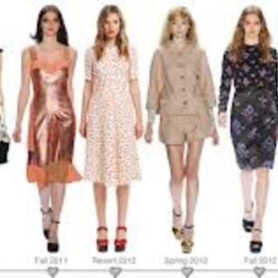 Fashion  timeline