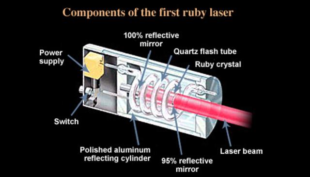 First Laser