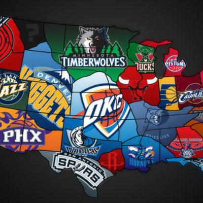 Basketball Timeline