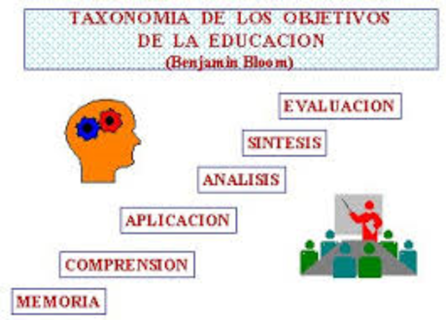 taxonomias de Bloom