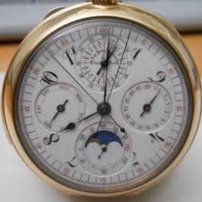 Wirst Watch timeline