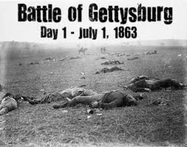 Battle of Gettysburg: Day 1