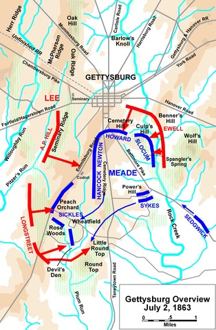 Battle of Gettysburg day two