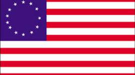 The Thirteen Colonies timeline