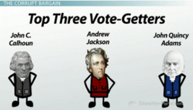 1824 Presidential Election