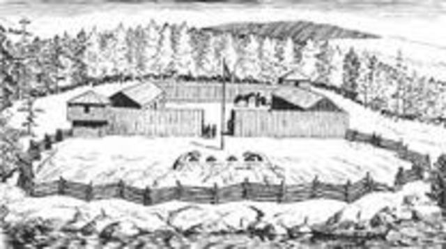 Forts russian trading system