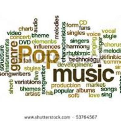 Evolución de la música pop a partir de los años 80. timeline