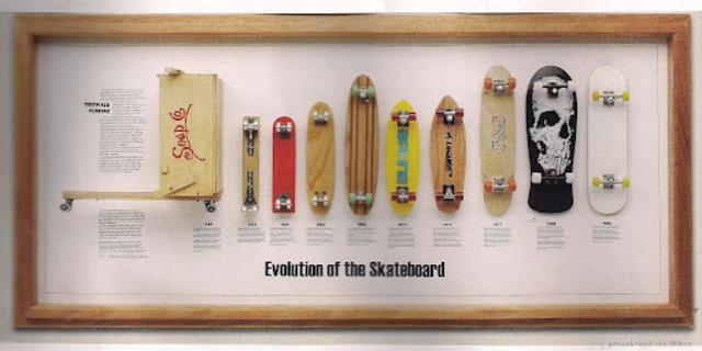 how did skateboarding start