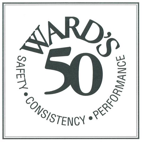 MEMIC named to Ward 50