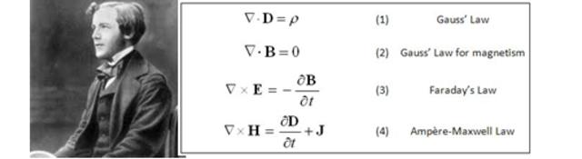 James C. Maxwell desarrolla las matemáticas a las teoría de lascomunicaciones