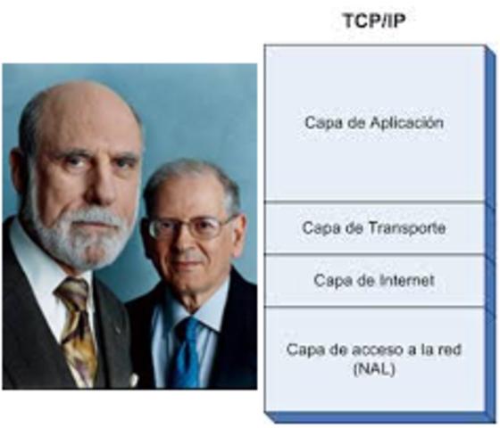 Bob Kahn y Vint Cerf empiezan a trabajar en lo que ahora seconoce como el protocolo TCP/IP.