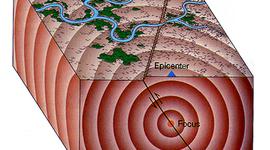 Earthquake History timeline
