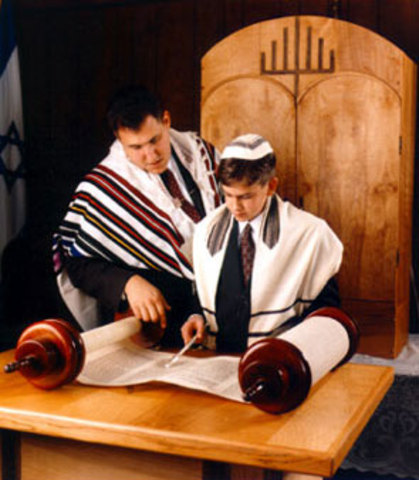 what happens during a bar mitzvah