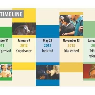 Nizami Trial Timeline