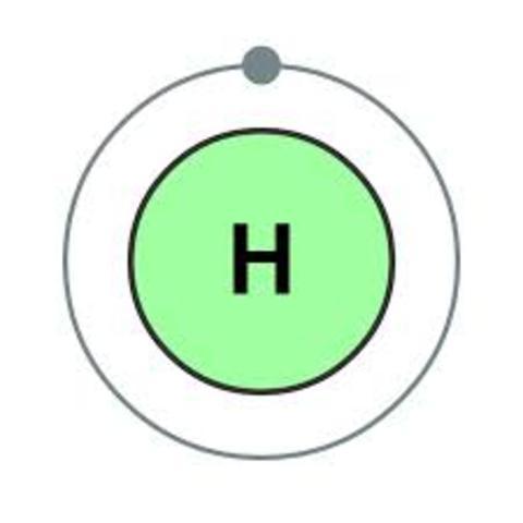 Periodic table timeline timetoast timelines hydrogen urtaz Gallery