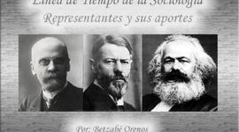 LÍNEA DE TIEMPO DE LA SOCIOLOGÍA timeline