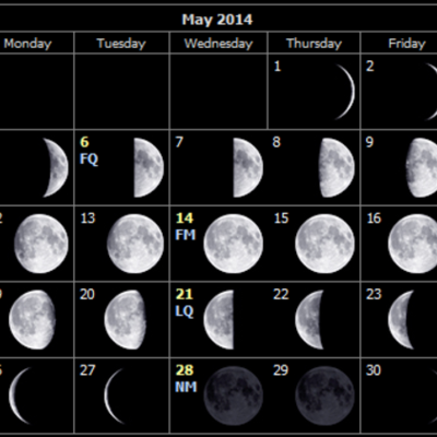 Patterns in the Night Sky with Relations to the Seasons! timeline